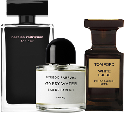 bästa byredo parfymen