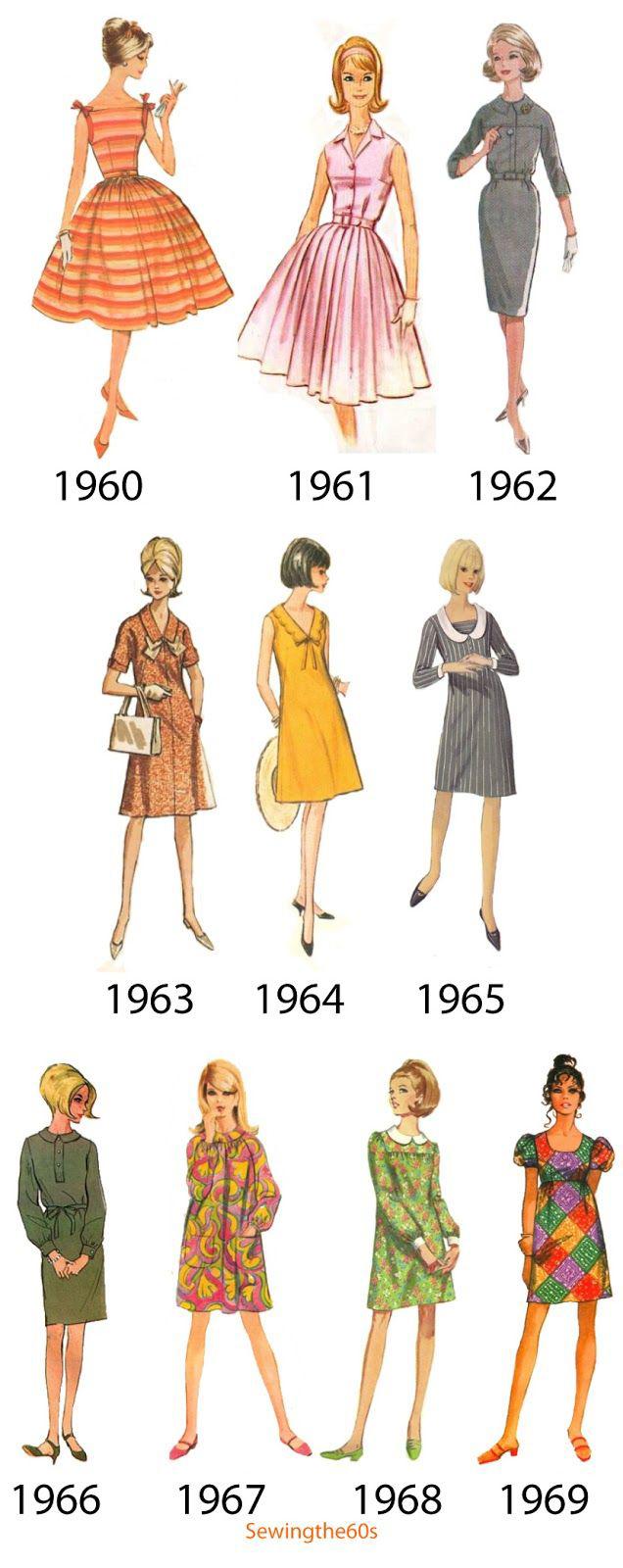 1960 talet mode